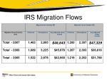 irs migration flows