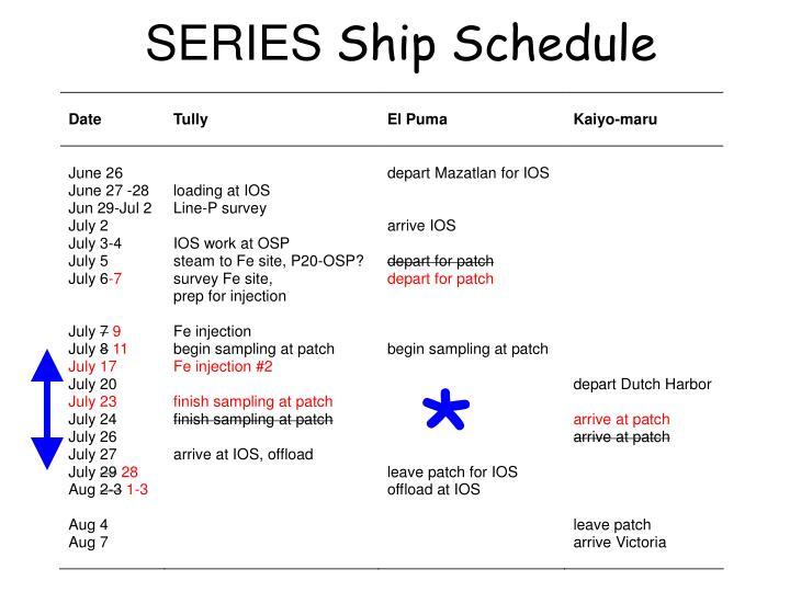 Series ship schedule