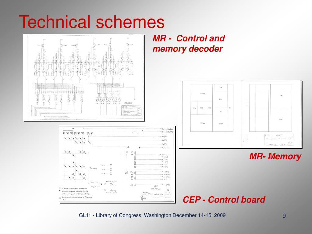 Technical schemes