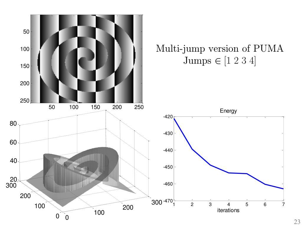 Multi-jump version of PUMA