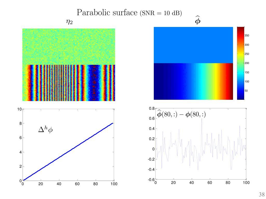 Parabolic surface