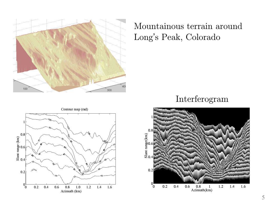 Mountainous terrain around