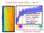 good outcome sample cluster aacr 2004