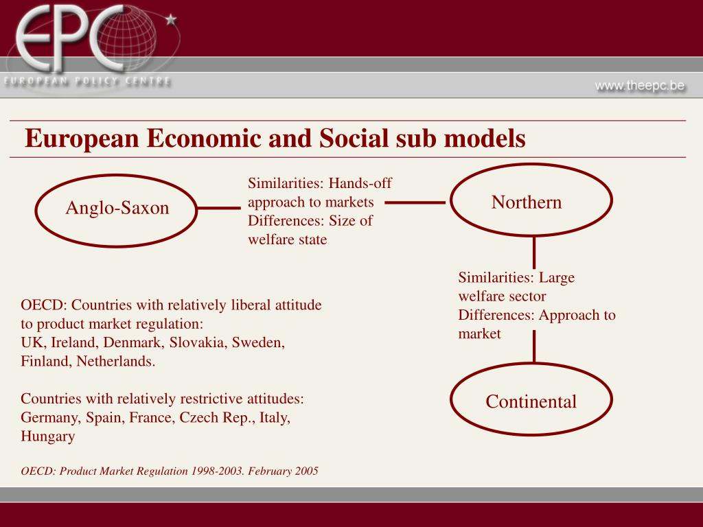European Economic and Social sub models