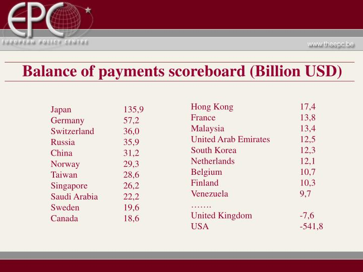 Balance of payments scoreboard (Billion USD)
