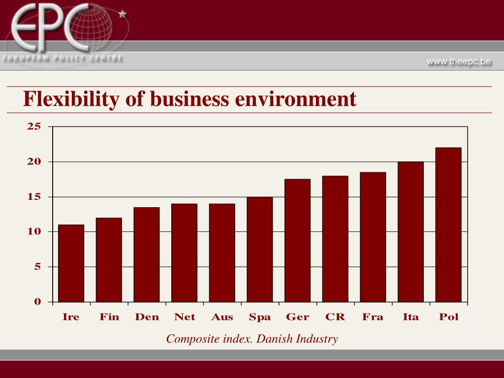 Flexibility of business environment