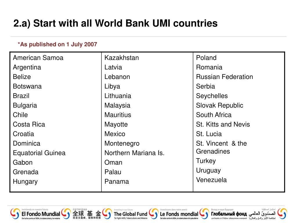 2.a) Start with all World Bank UMI countries