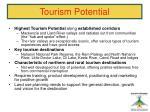 tourism potential1