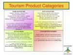 tourism product categories