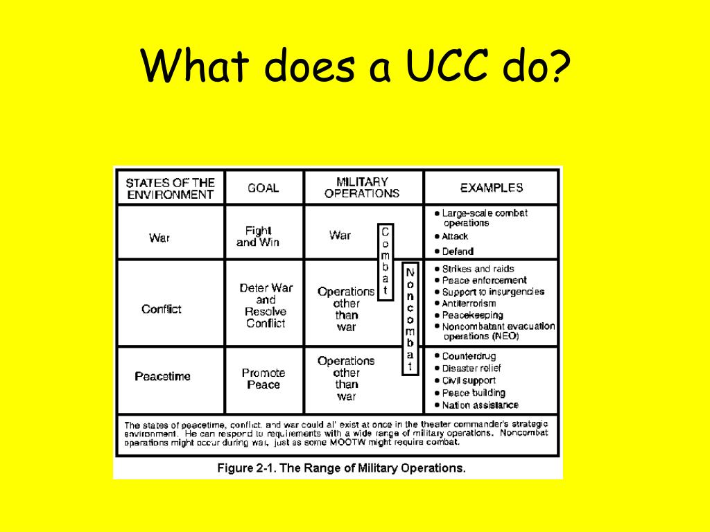 What does a UCC do?