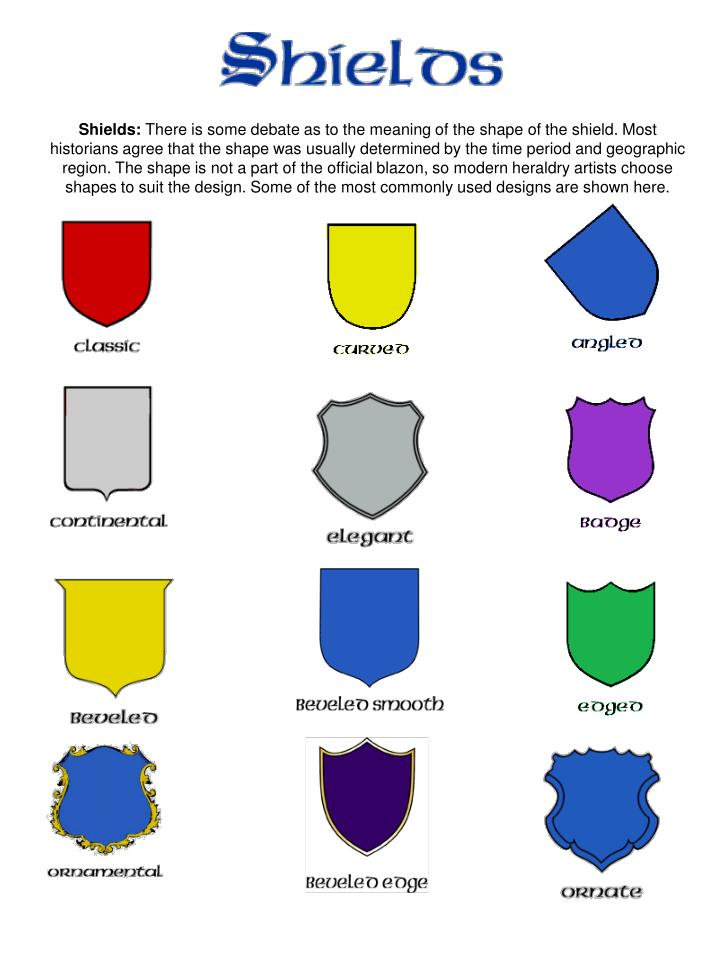 Heraldry the parts of a coat of arms the meanings behind the symbols sample crests variations for one name heraldry bo