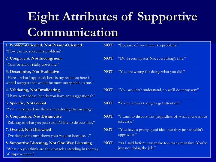 Eight Attributes of Supportive Communication