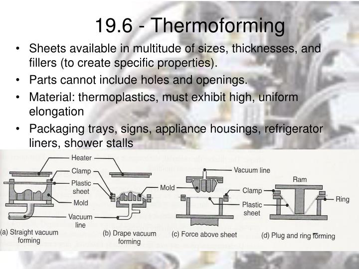 19.6 - Thermoforming
