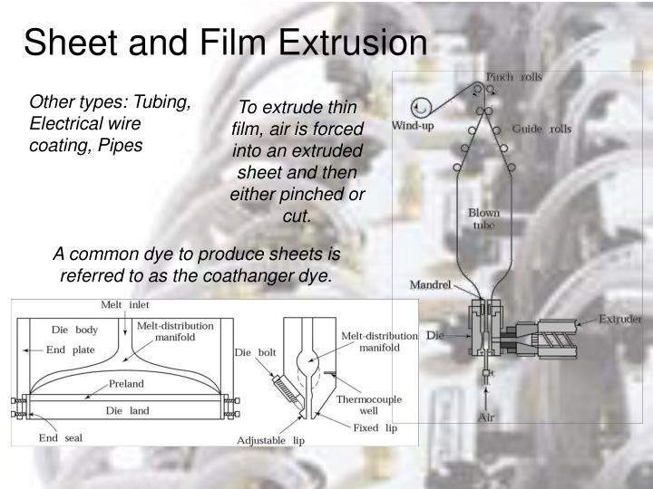 Sheet and Film Extrusion