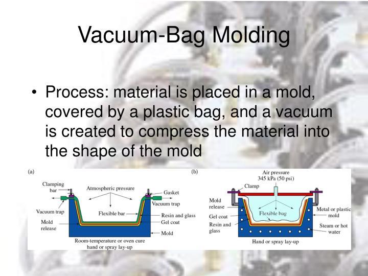 Vacuum-Bag Molding