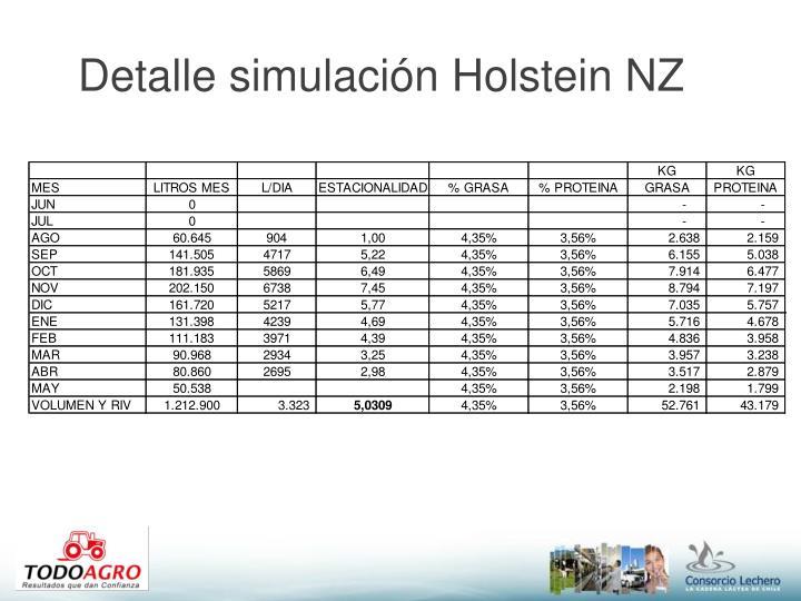 Detalle simulación Holstein NZ