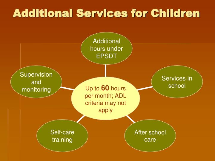 Additional Services for Children