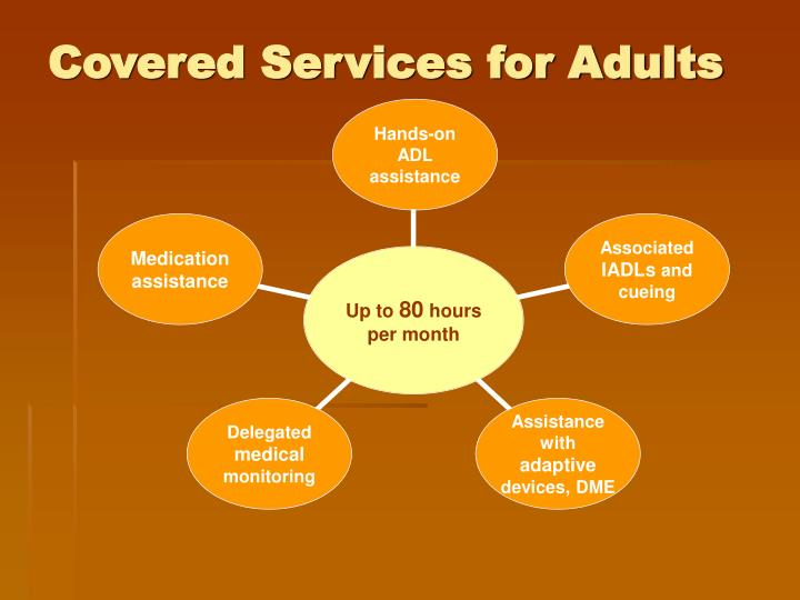 Covered Services for Adults