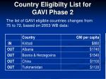 country eligibilty list for gavi phase 2