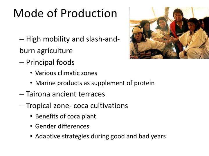 Mode of Production
