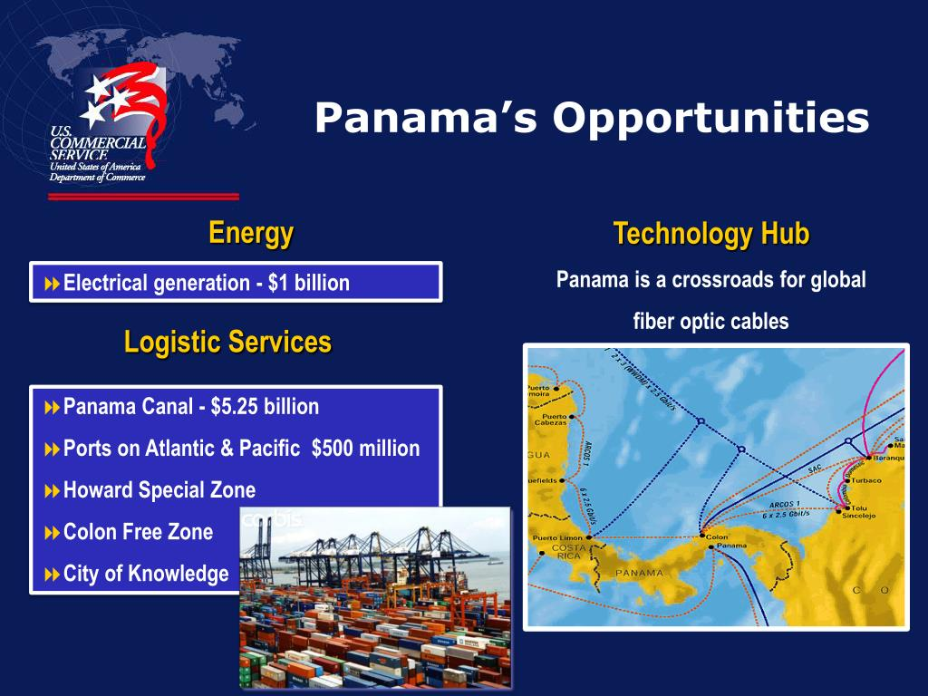 Panama's Opportunities