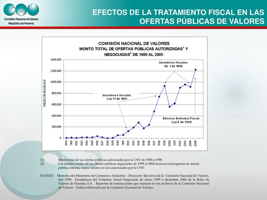 EFECTOS DE LA TRATAMIENTO FISCAL EN LAS OFERTAS PÚBLICAS DE VALORES