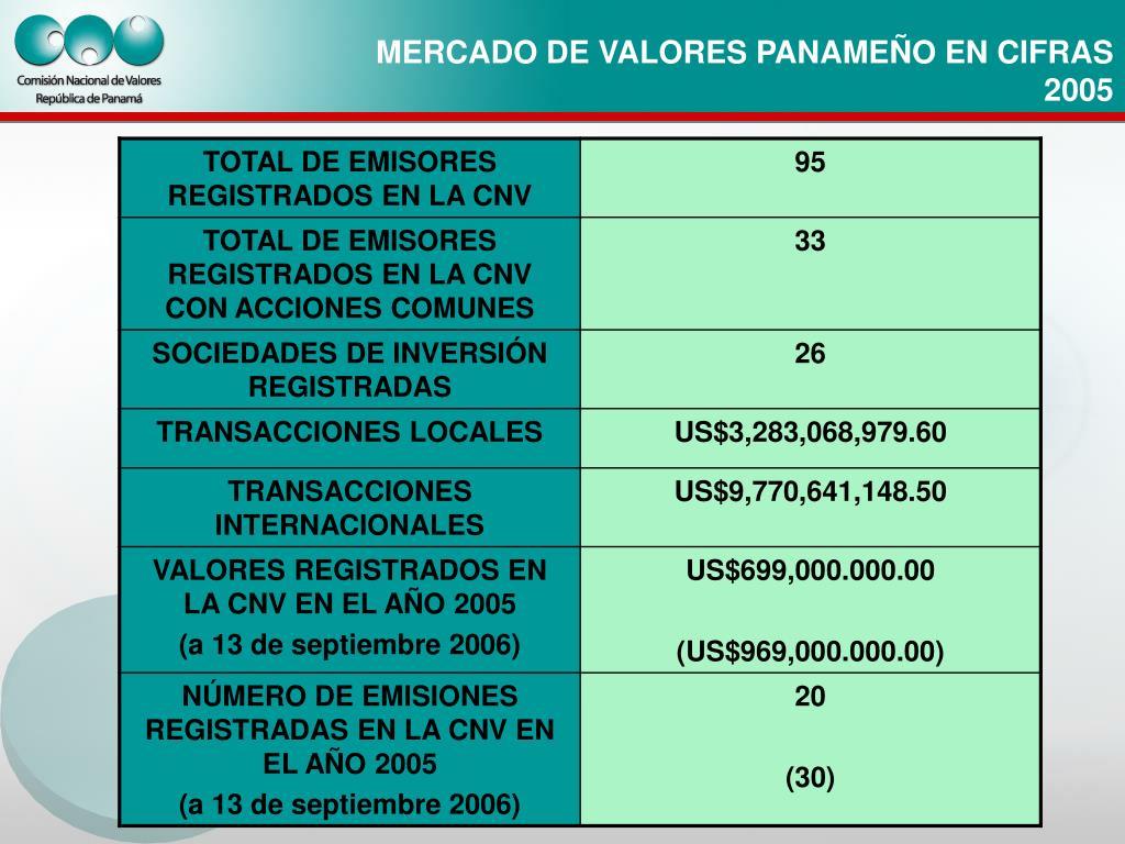 MERCADO DE VALORES PANAMEÑO EN CIFRAS