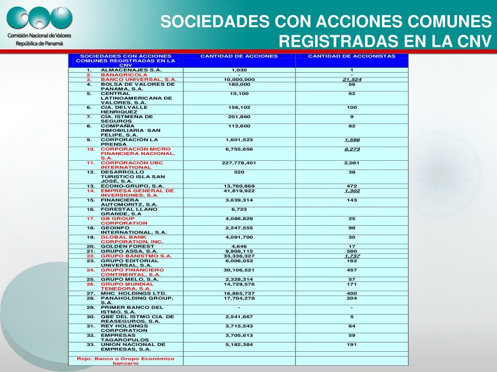 SOCIEDADES CON ACCIONES COMUNES REGISTRADAS EN LA CNV