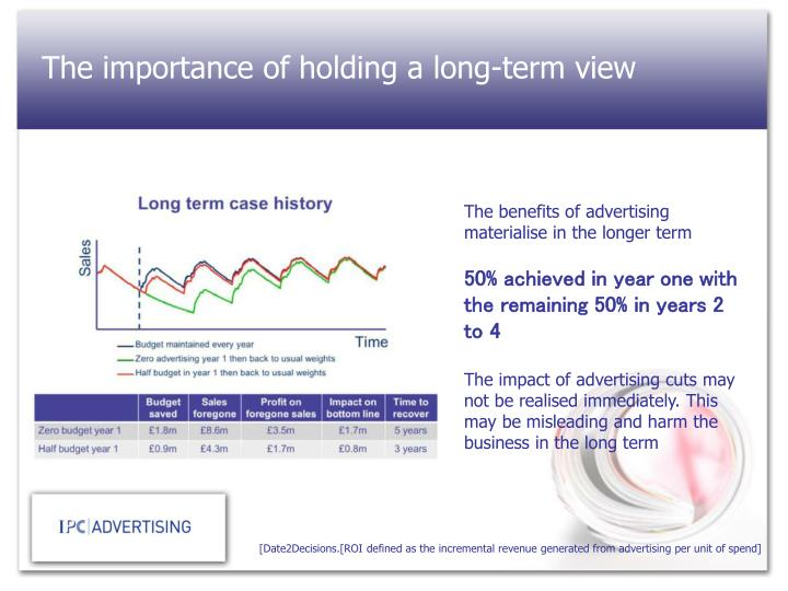 The importance of holding a long-term view