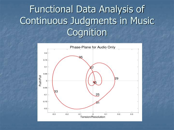functional data analysis of continuous judgments in music cognition n.