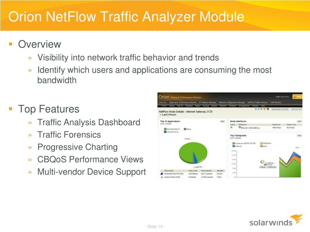 PPT - SolarWinds Overview Powerful & Affordable IT Management