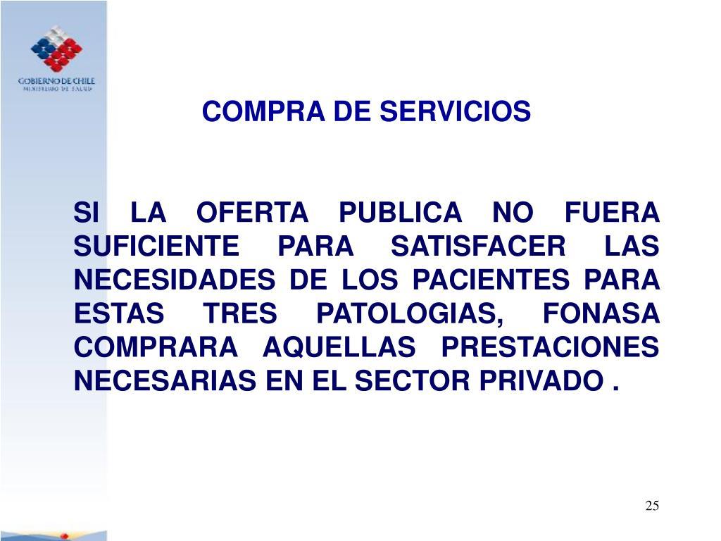 COMPRA DE SERVICIOS