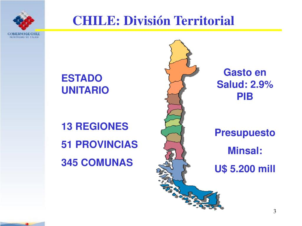CHILE: División Territorial
