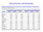 infrastructure and inequality17