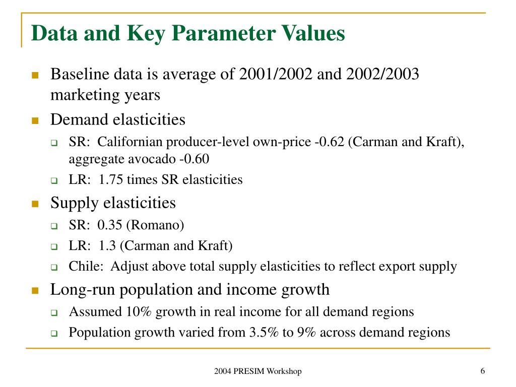 Data and Key Parameter Values