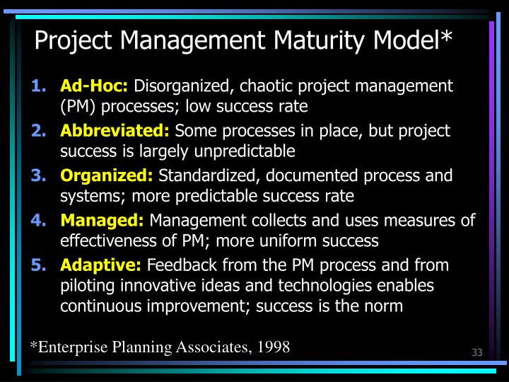 Project Management Maturity Model*