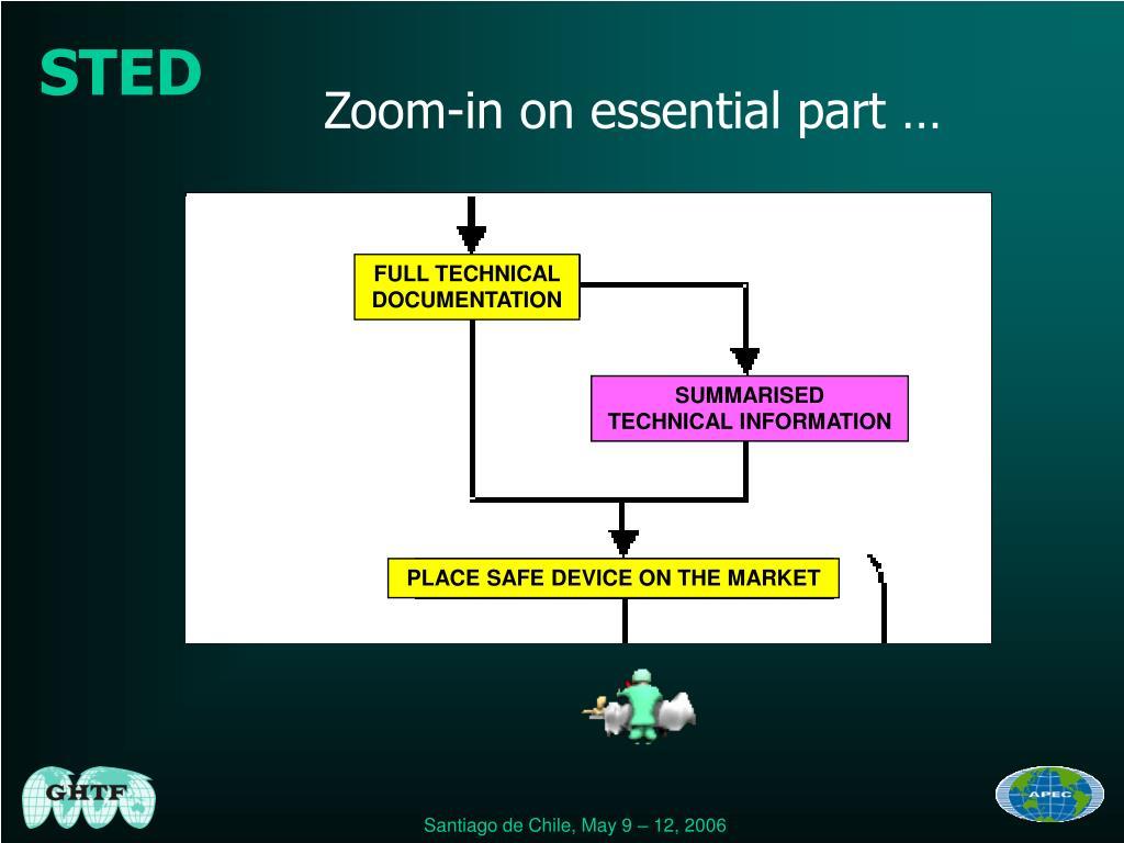 Global Regulatory Model