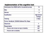 implementation of the cognitive test