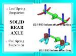 solid rear axle