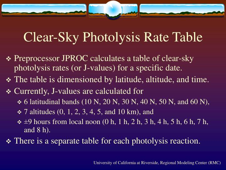 Clear-Sky Photolysis Rate Table