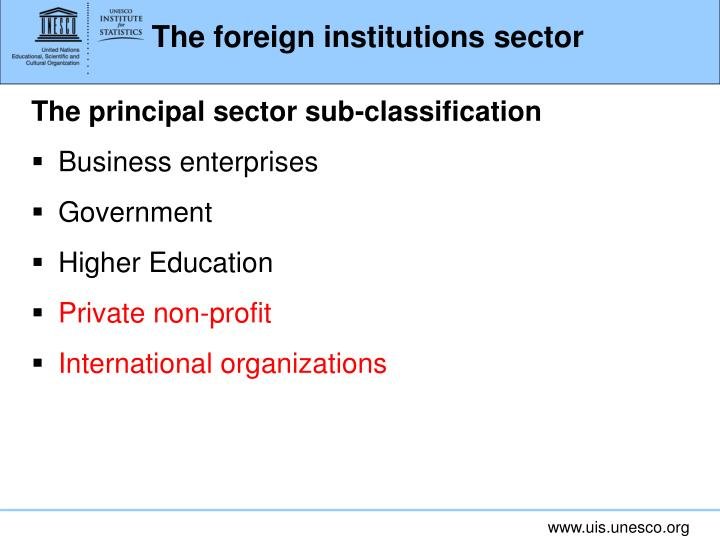 The foreign institutions sector