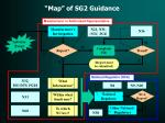 map of sg2 guidance