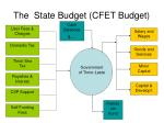 the state budget cfet budget