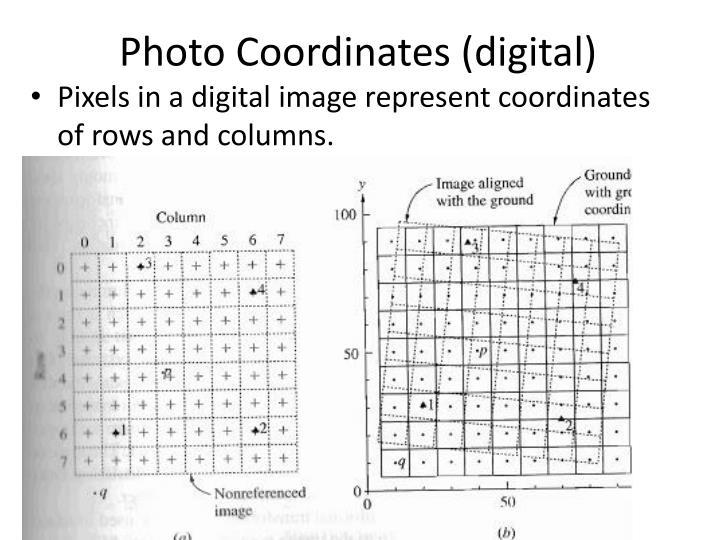 Photo Coordinates (digital)