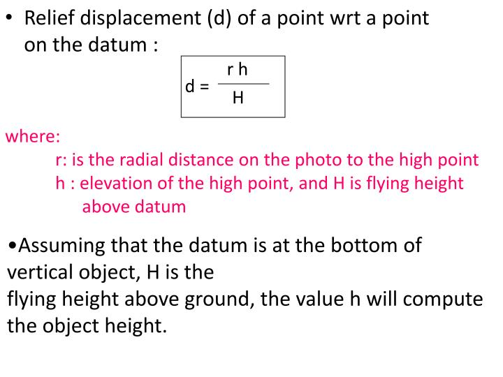 Relief displacement (d) of a point