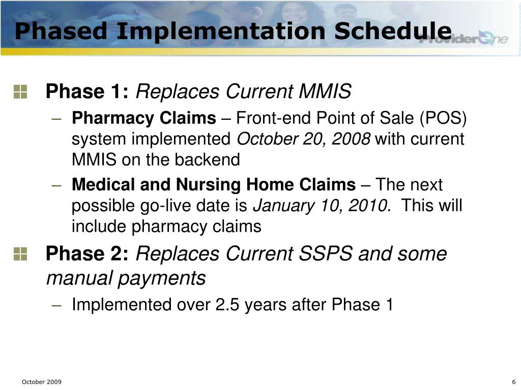 Phased Implementation Schedule