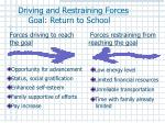 driving and restraining forces goal return to school