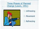 three phases of planned change lewin 1951