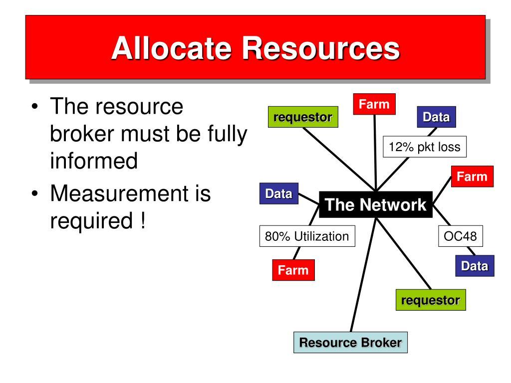 Allocate Resources