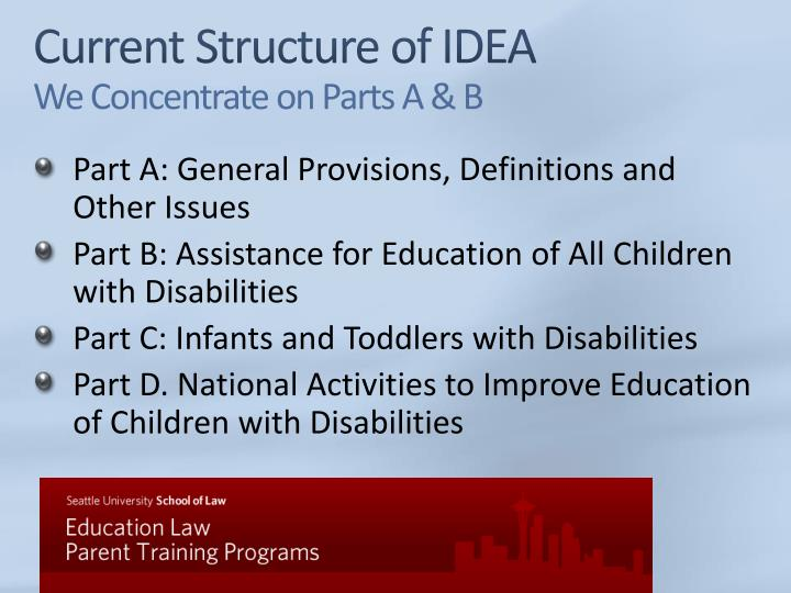 Current Structure of IDEA